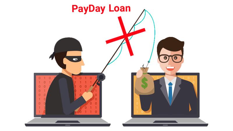 payday loan algorithm