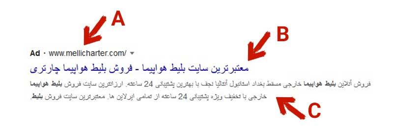 فرمت نمایش گوگل ادز